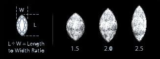 diamondShape3